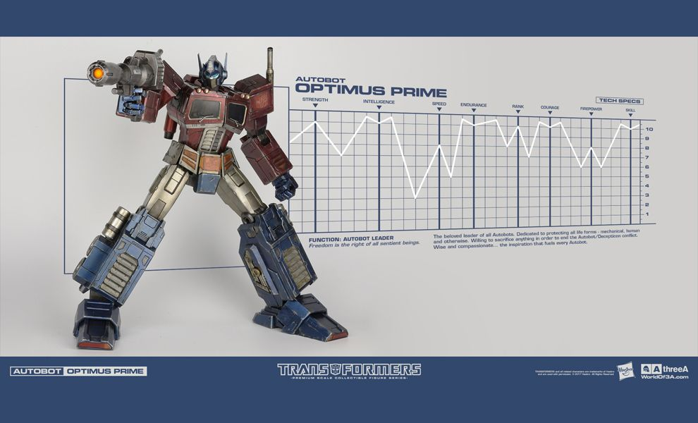 3A Transformers Autobot G1 Optimus Prime