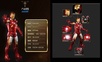 KILLERBODY IRON MAN 3 IRON MAN MK7 LIFE SIZED 1/1TH SCALE HIGH END REPLICA COSTUME SET STANDARD